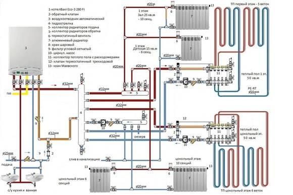 Монтаж систем отопления и водоотведения