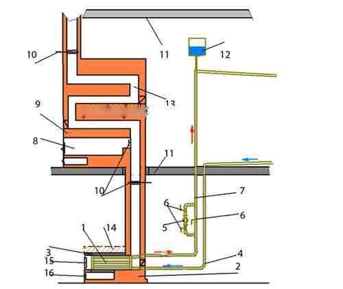Блок автоматического регулирования газа БАРГ-1